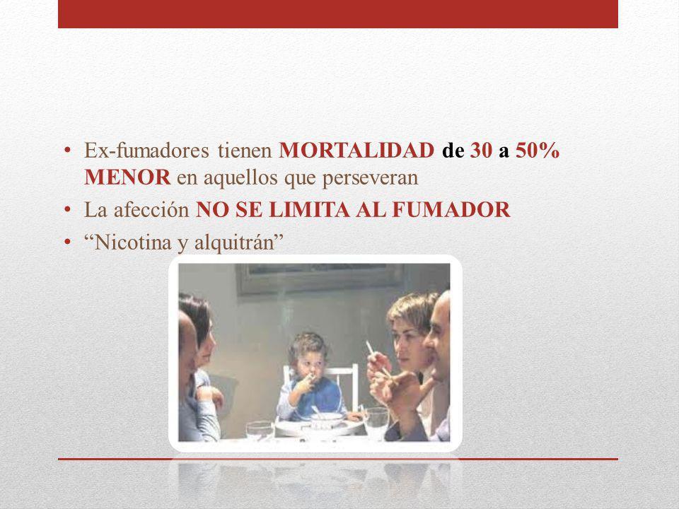 Ex-fumadores tienen MORTALIDAD de 30 a 50% MENOR en aquellos que perseveran La afección NO SE LIMITA AL FUMADOR Nicotina y alquitrán