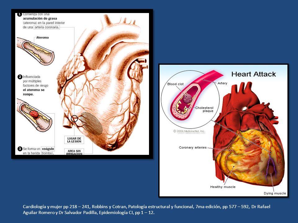 Cardiología y mujer pp 218 – 241, Robbins y Cotran, Patología estructural y funcional, 7ma edición, pp 577 – 592, Dr Rafael Aguilar Romero y Dr Salvador Padilla, Epidemiología CI, pp 1 – 12.