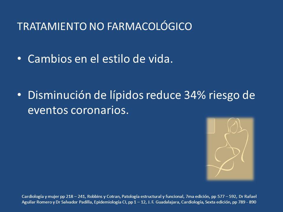 TRATAMIENTO NO FARMACOLÓGICO Cambios en el estilo de vida. Disminución de lípidos reduce 34% riesgo de eventos coronarios. Cardiología y mujer pp 218
