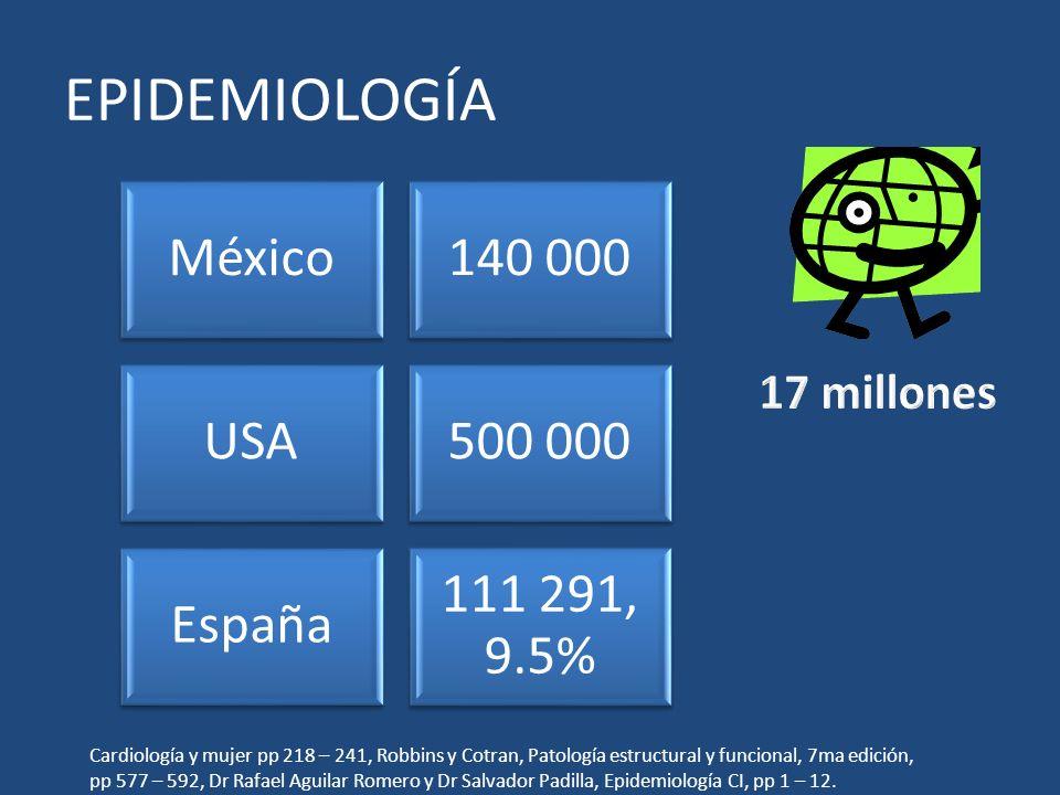 EPIDEMIOLOGÍA México140 000 USA500 000 España 111 291, 9.5% Cardiología y mujer pp 218 – 241, Robbins y Cotran, Patología estructural y funcional, 7ma edición, pp 577 – 592, Dr Rafael Aguilar Romero y Dr Salvador Padilla, Epidemiología CI, pp 1 – 12.