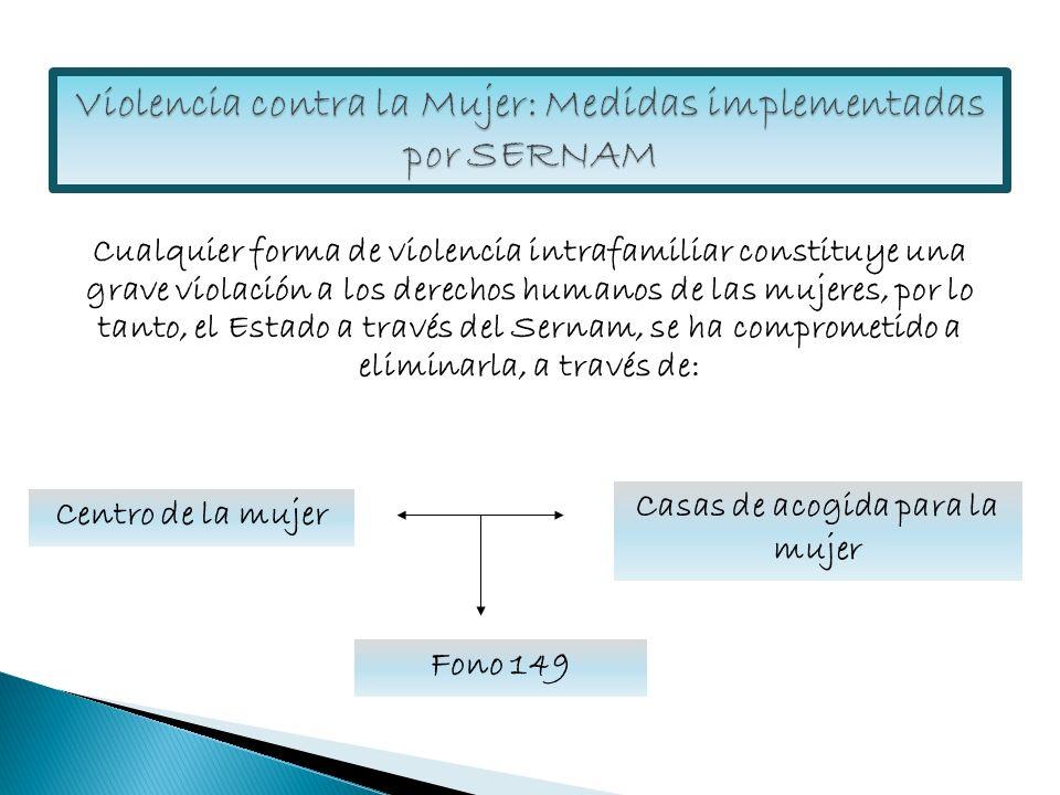 Cualquier forma de violencia intrafamiliar constituye una grave violación a los derechos humanos de las mujeres, por lo tanto, el Estado a través del