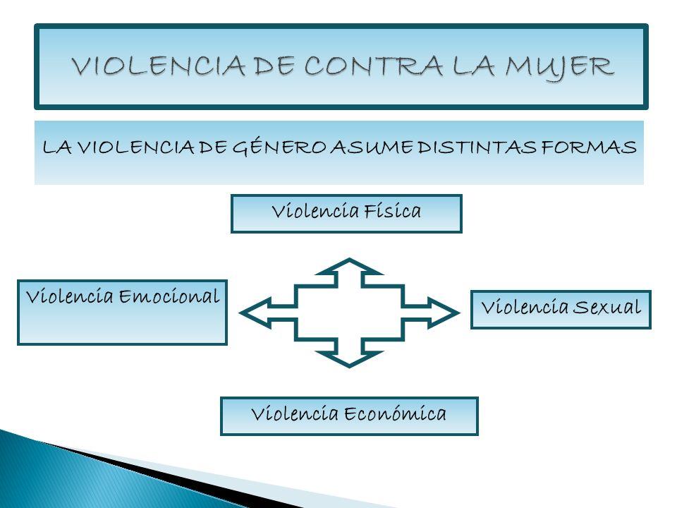 LA VIOLENCIA DE GÉNERO ASUME DISTINTAS FORMAS Violencia Física Violencia Emocional Violencia Sexual Violencia Económica