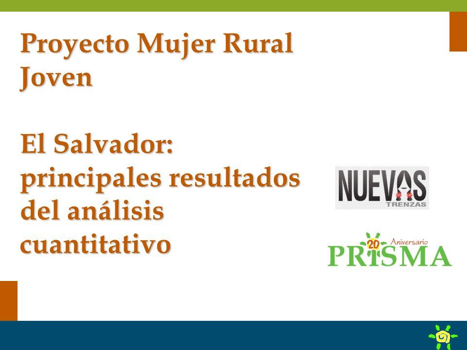 Proyecto Mujer Rural Joven El Salvador: principales resultados del análisis cuantitativo