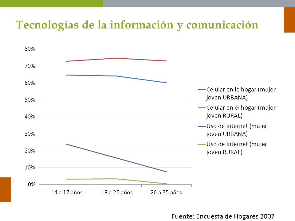 Tecnologías de la información y comunicación Fuente: Encuesta de Hogares 2007