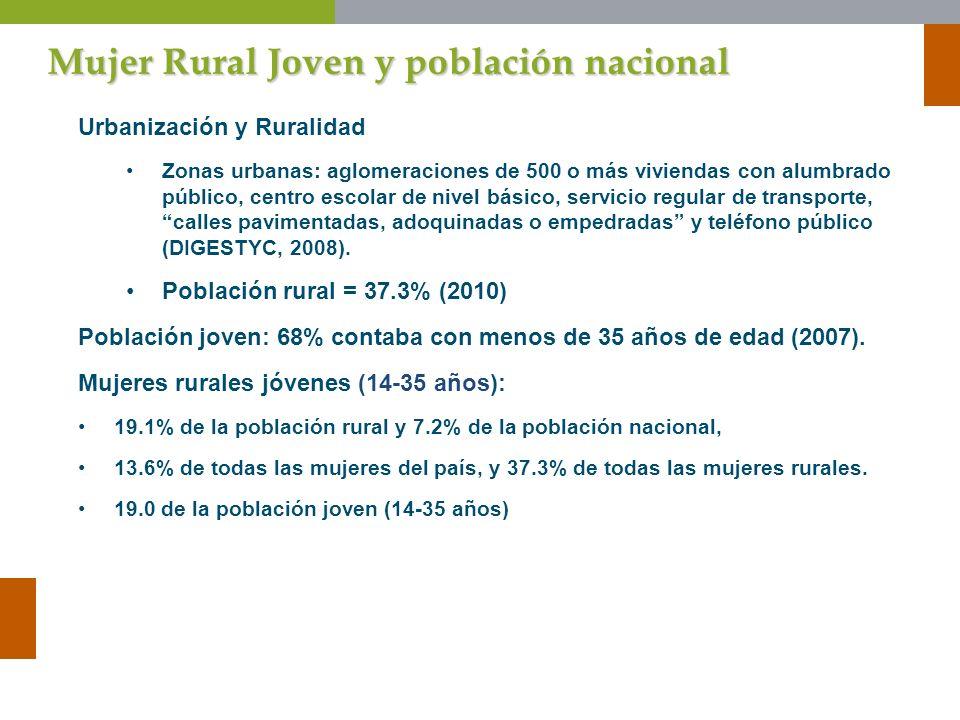 Mujer Rural Joven y población nacional Urbanización y Ruralidad Zonas urbanas: aglomeraciones de 500 o más viviendas con alumbrado público, centro esc