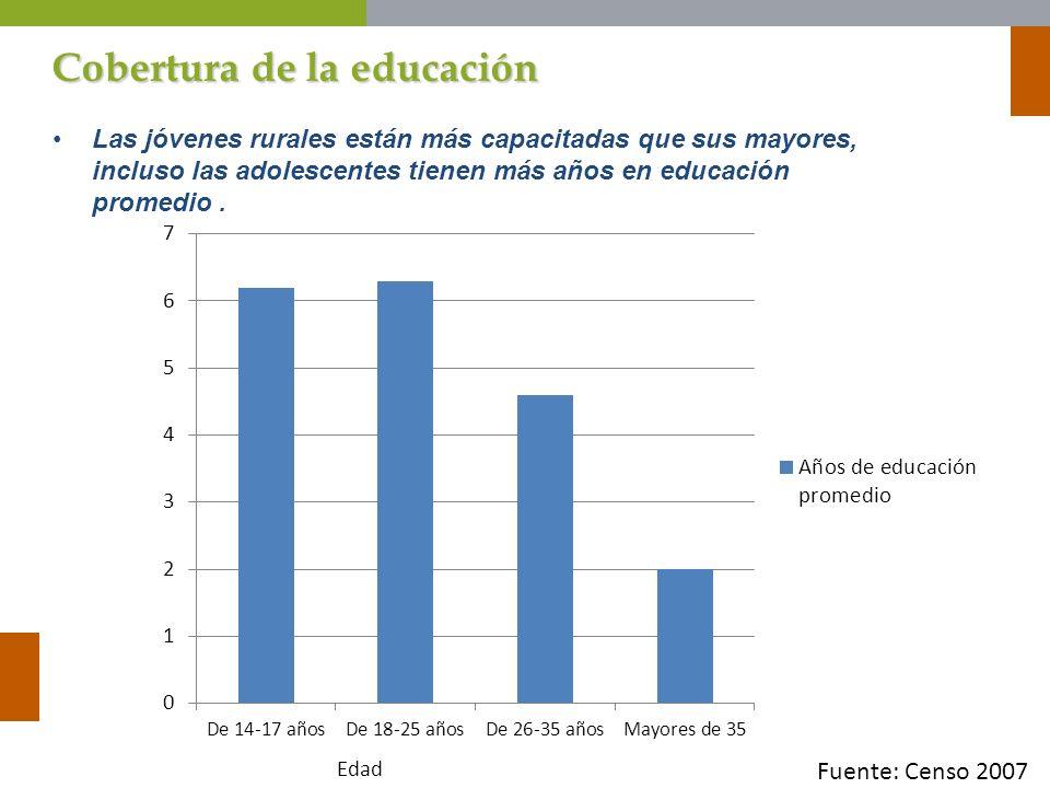 Cobertura de la educación Las jóvenes rurales están más capacitadas que sus mayores, incluso las adolescentes tienen más años en educación promedio. F