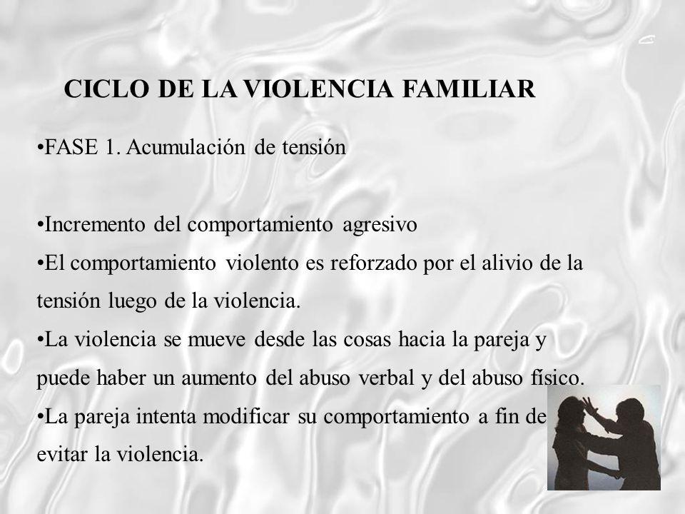 FASE 1. Acumulación de tensión Incremento del comportamiento agresivo El comportamiento violento es reforzado por el alivio de la tensión luego de la