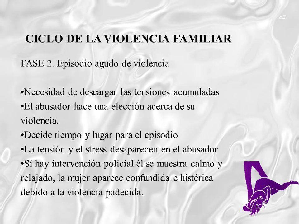 FASE 2. Episodio agudo de violencia Necesidad de descargar las tensiones acumuladas El abusador hace una elección acerca de su violencia. Decide tiemp