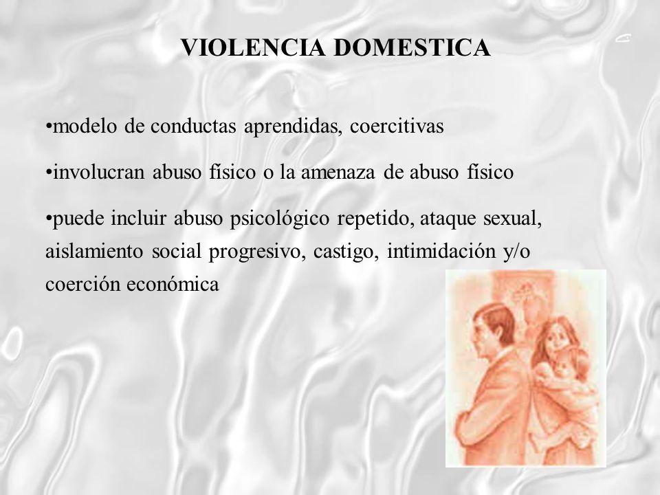 modelo de conductas aprendidas, coercitivas involucran abuso físico o la amenaza de abuso físico puede incluir abuso psicológico repetido, ataque sexu