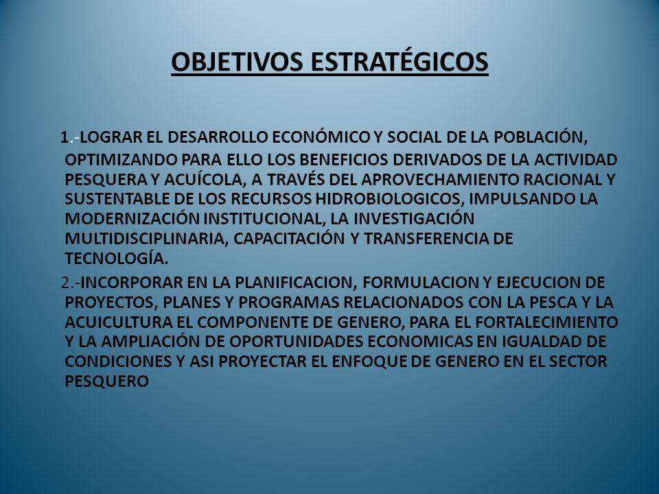 POLÍTICA ESTRATEGICAS DE LA MUJER EN LAS ACTIVIDADES PESQUERAS Y ACUICOLAS Promover la incorporación de género en las actividades productivas, capacitación y asistencia técnica.