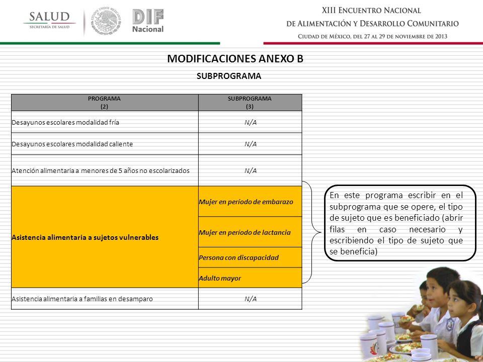 DISTRIBUCIÓN ANUAL Unidad de Medida PROGRAMA (2) SUBPROGRAMA (3) DISTRIBUCIÓN ANUAL (4) Cantidad Unidad de Medida Desayunos escolares modalidad fría N/A desayunos Desayunos escolares modalidad caliente N/A desayunos Atención alimentaria a menores de 5 años no escolarizados N/A ración Asistencia alimentaria a sujetos vulnerables Mujer en período de embarazo despensa Mujer en período de lactancia despensa Persona con discapacidad despensa Adulto mayor despensa Asistencia alimentaria a familias en desamparo N/A despensa MODIFICACIONES ANEXO B