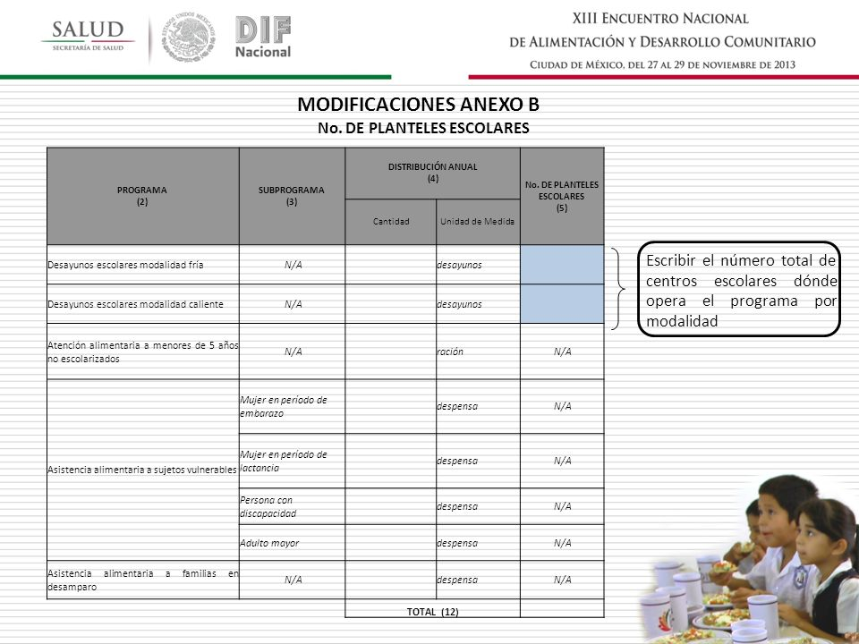 No.DE ESPACIOS ALIMENTARIOS PROGRAMA (2) SUBPROGRAMA (3) DISTRIBUCIÓN ANUAL (4) No.