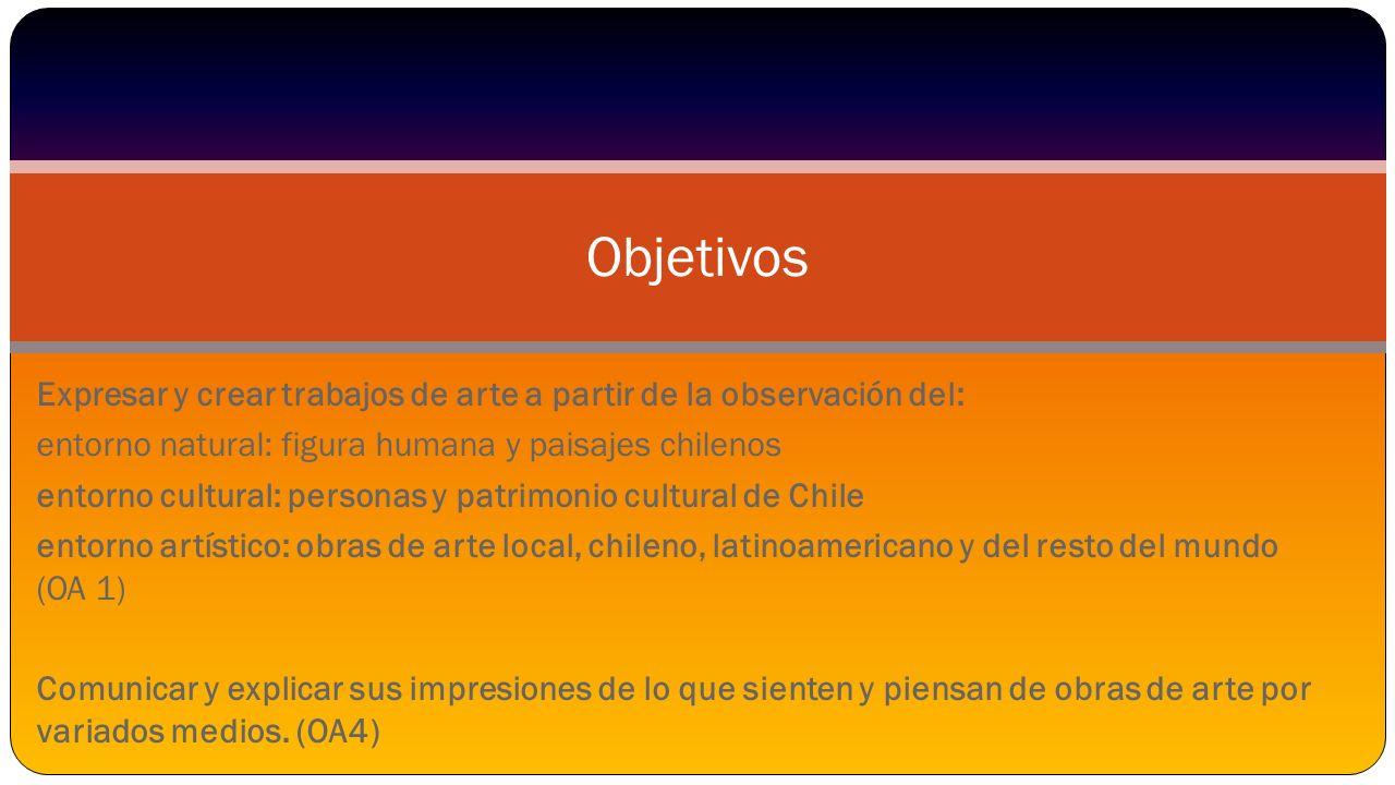 Expresar y crear trabajos de arte a partir de la observación del: entorno natural: figura humana y paisajes chilenos entorno cultural: personas y patr