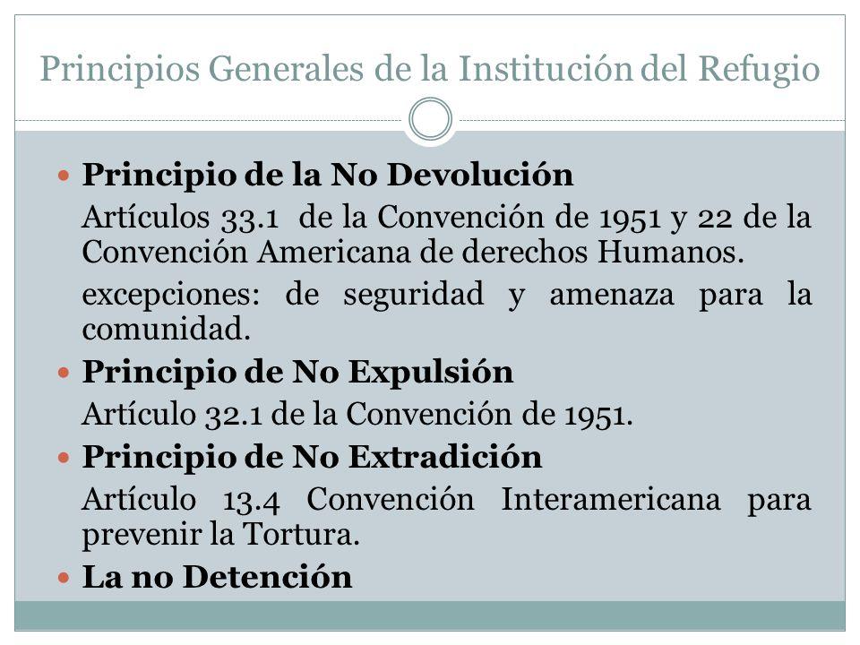 Principios Generales de la Institución del Refugio Principio de la No Devolución Artículos 33.1 de la Convención de 1951 y 22 de la Convención Americana de derechos Humanos.