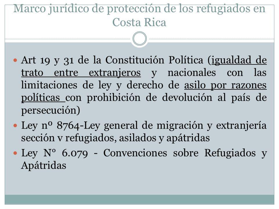 Marco jurídico de protección de los refugiados en Costa Rica Art 19 y 31 de la Constitución Política (igualdad de trato entre extranjeros y nacionales con las limitaciones de ley y derecho de asilo por razones políticas con prohibición de devolución al país de persecución) Ley nº 8764-Ley general de migración y extranjería sección v refugiados, asilados y apátridas Ley N° 6.079 - Convenciones sobre Refugiados y Apátridas