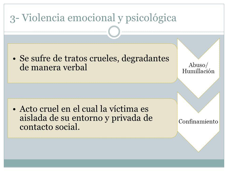 3- Violencia emocional y psicológica Abuso/ Humillación Se sufre de tratos crueles, degradantes de manera verbal Confinamiento Acto cruel en el cual la víctima es aislada de su entorno y privada de contacto social.