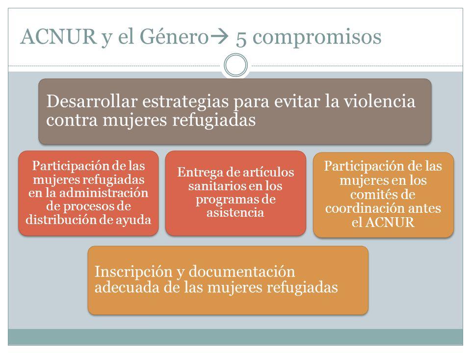ACNUR y el Género 5 compromisos Desarrollar estrategias para evitar la violencia contra mujeres refugiadas Inscripción y documentación adecuada de las mujeres refugiadas Participación de las mujeres refugiadas en la administración de procesos de distribución de ayuda Entrega de artículos sanitarios en los programas de asistencia Participación de las mujeres en los comités de coordinación antes el ACNUR