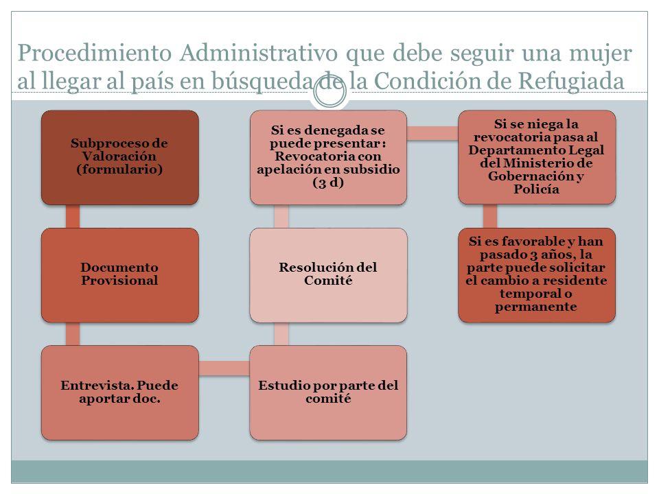 Procedimiento Administrativo que debe seguir una mujer al llegar al país en búsqueda de la Condición de Refugiada Subproceso de Valoración (formulario) Documento Provisional Entrevista.