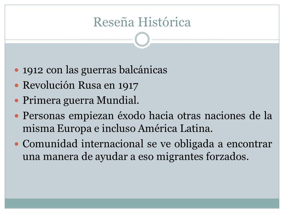Reseña Histórica 1940 se crea la Organización Internacional de Refugiados, inicia funciones hasta 1947.