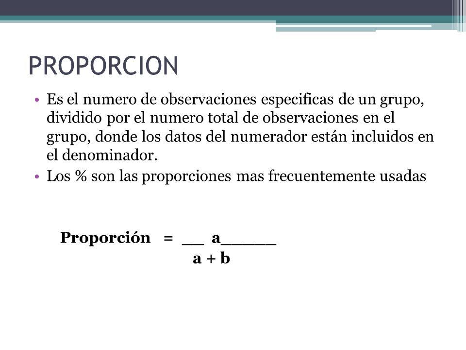 PROPORCION Es el numero de observaciones especificas de un grupo, dividido por el numero total de observaciones en el grupo, donde los datos del numer