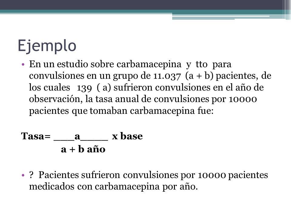 Ejemplo En un estudio sobre carbamacepina y tto para convulsiones en un grupo de 11.037 (a + b) pacientes, de los cuales 139 ( a) sufrieron convulsion