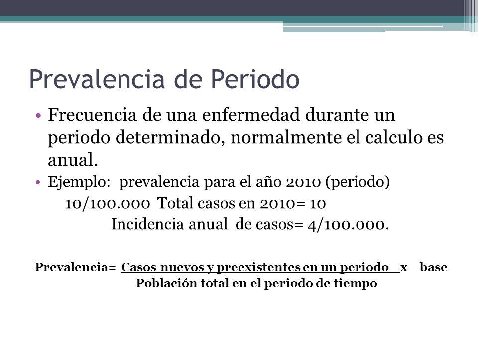 Prevalencia de Periodo Frecuencia de una enfermedad durante un periodo determinado, normalmente el calculo es anual. Ejemplo: prevalencia para el año