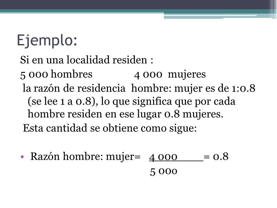 Ejemplo: Si en una localidad residen : 5 000 hombres 4 000 mujeres la razón de residencia hombre: mujer es de 1:0.8 (se lee 1 a 0.8), lo que significa