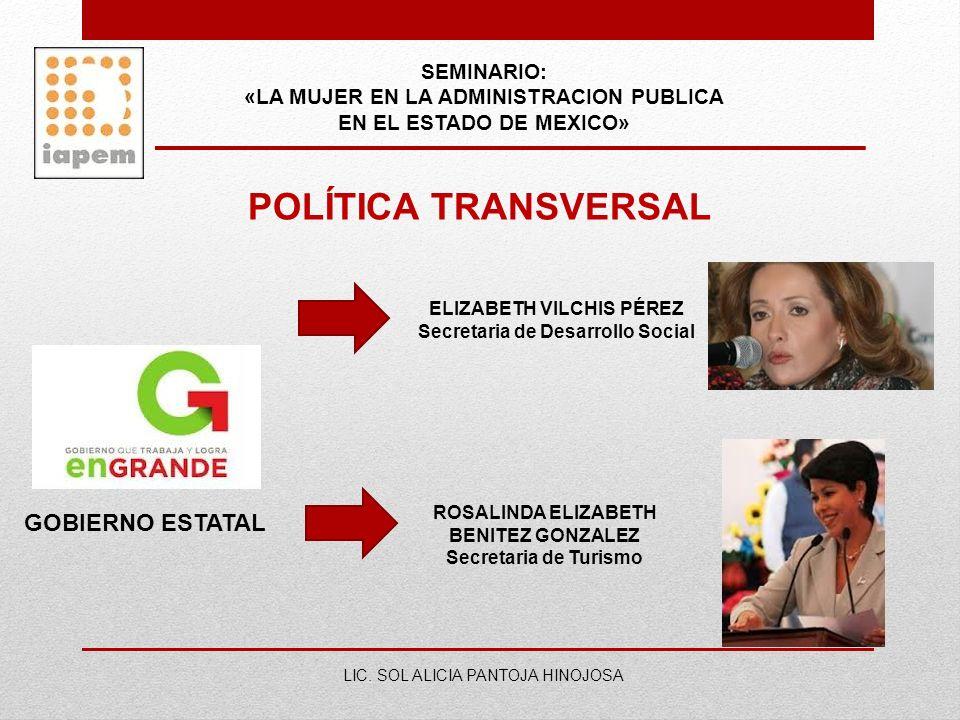 SEMINARIO: «LA MUJER EN LA ADMINISTRACION PUBLICA EN EL ESTADO DE MEXICO» LIC. SOL ALICIA PANTOJA HINOJOSA POLÍTICA TRANSVERSAL GOBIERNO ESTATAL ELIZA