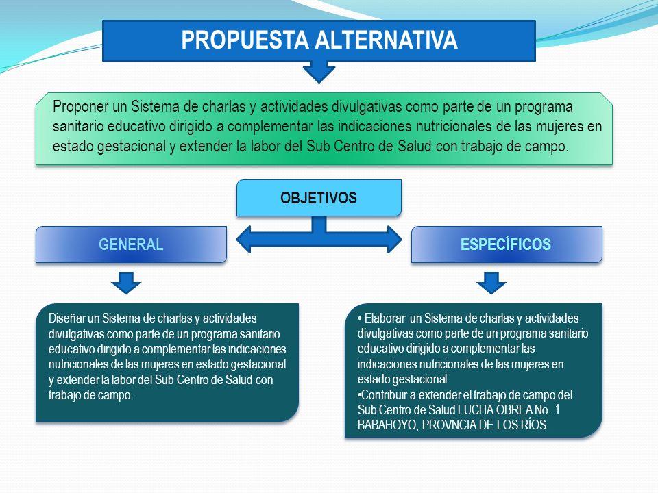 PROPUESTA ALTERNATIVA Proponer un Sistema de charlas y actividades divulgativas como parte de un programa sanitario educativo dirigido a complementar