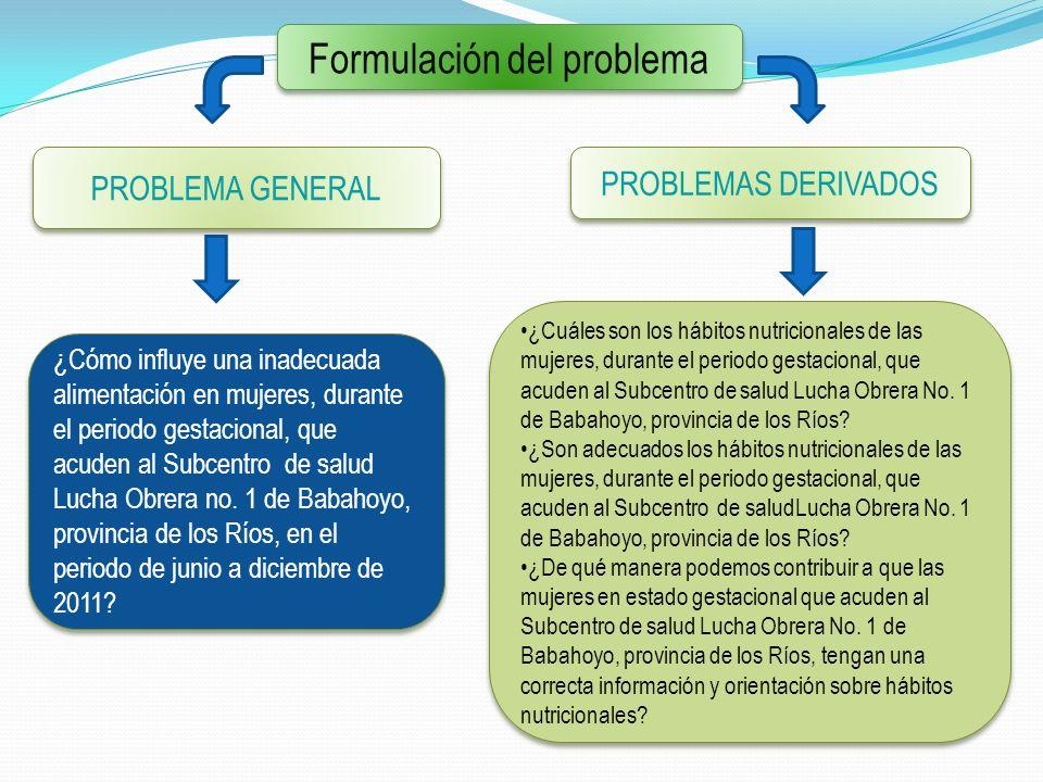 Formulación del problema PROBLEMA GENERAL ¿Cómo influye una inadecuada alimentación en mujeres, durante el periodo gestacional, que acuden al Subcentr