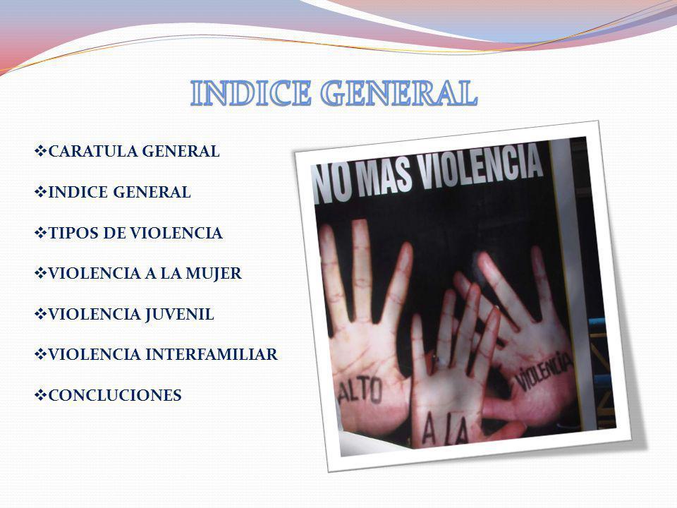 CARATULA GENERAL INDICE GENERAL TIPOS DE VIOLENCIA VIOLENCIA A LA MUJER VIOLENCIA JUVENIL VIOLENCIA INTERFAMILIAR CONCLUCIONES