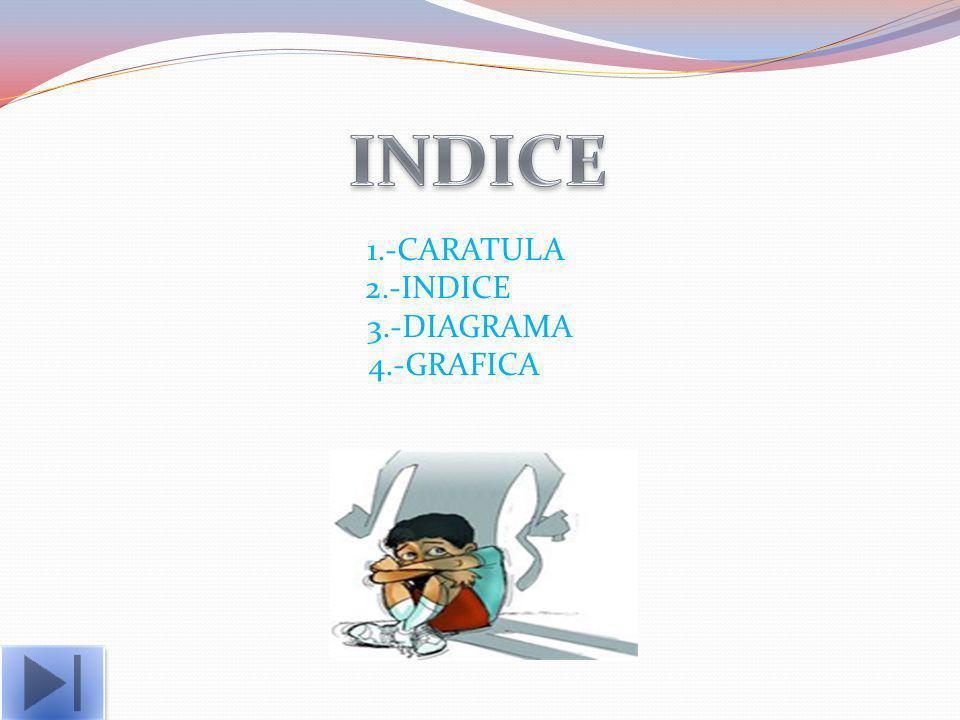 COLEGIO DE BACHILLERES PLANTEL N°13 XOCHIMILCO-TEPEPAN MATERIA:TECNOLOGIAS DE LA INFORMACION Y DE LA COMUNICACIÓN. II SEGUNDO SEMESTRE INTEGRANTES: GO