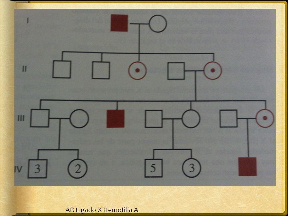 AR Ligado X Hemofilia A