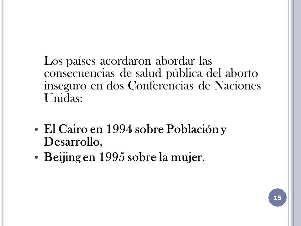 Los países acordaron abordar las consecuencias de salud pública del aborto inseguro en dos Conferencias de Naciones Unidas: El Cairo en 1994 sobre Población y Desarrollo, Beijing en 1995 sobre la mujer.