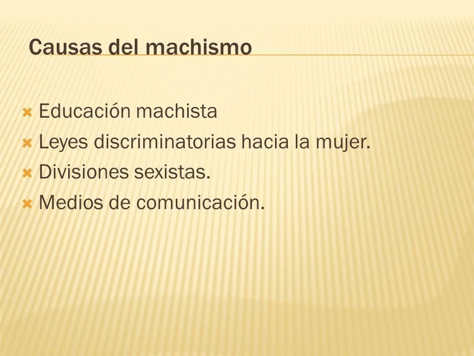 Causas del machismo Educación machista Leyes discriminatorias hacia la mujer. Divisiones sexistas. Medios de comunicación.