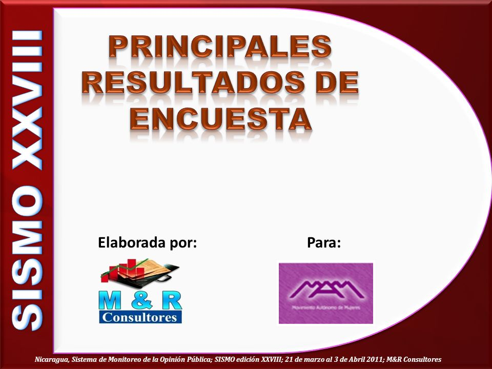 Elaborada por:Para: Nicaragua, Sistema de Monitoreo de la Opinión Pública; SISMO edición XXVIII; 21 de marzo al 3 de Abril 2011; M&R Consultores