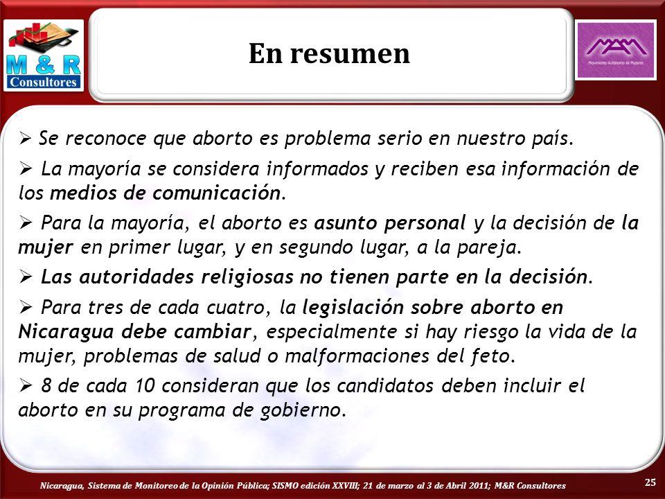 Nicaragua, Sistema de Monitoreo de la Opinión Pública; SISMO edición XXVIII; 21 de marzo al 3 de Abril 2011; M&R Consultores 25 En resumen Se reconoce que aborto es problema serio en nuestro país.