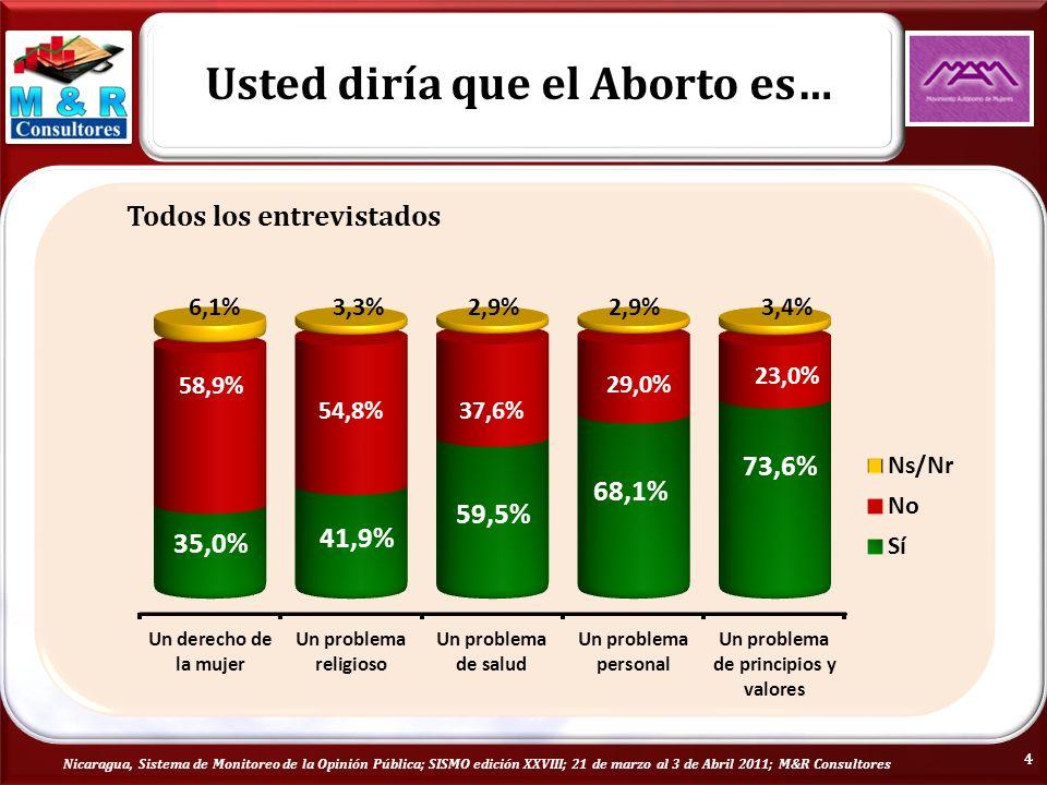 Usted diría que el Aborto es… Nicaragua, Sistema de Monitoreo de la Opinión Pública; SISMO edición XXVIII; 21 de marzo al 3 de Abril 2011; M&R Consultores Todos los entrevistados 4