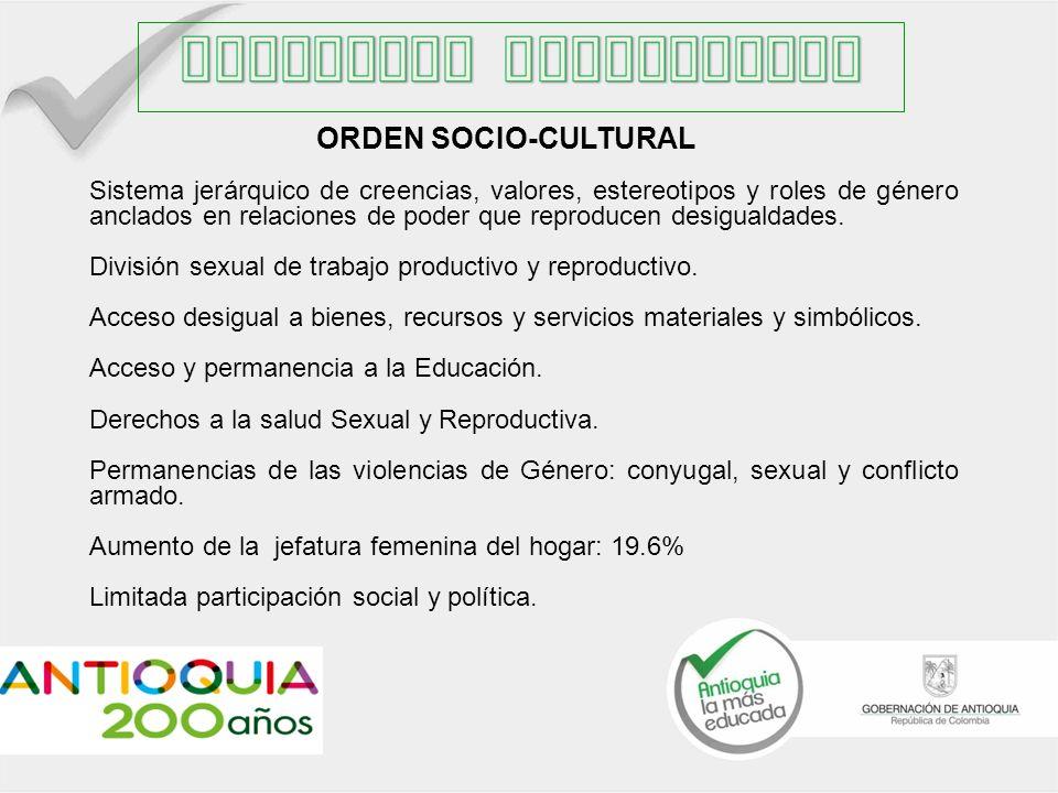 ORDEN SOCIO-CULTURAL Sistema jerárquico de creencias, valores, estereotipos y roles de género anclados en relaciones de poder que reproducen desiguald