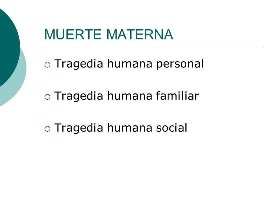 MUERTE MATERNA Tragedia humana personal Tragedia humana familiar Tragedia humana social