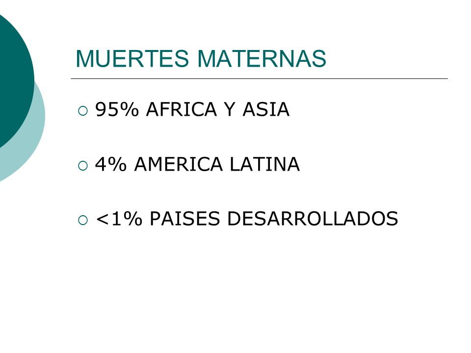 MUERTES MATERNAS 95% AFRICA Y ASIA 4% AMERICA LATINA <1% PAISES DESARROLLADOS
