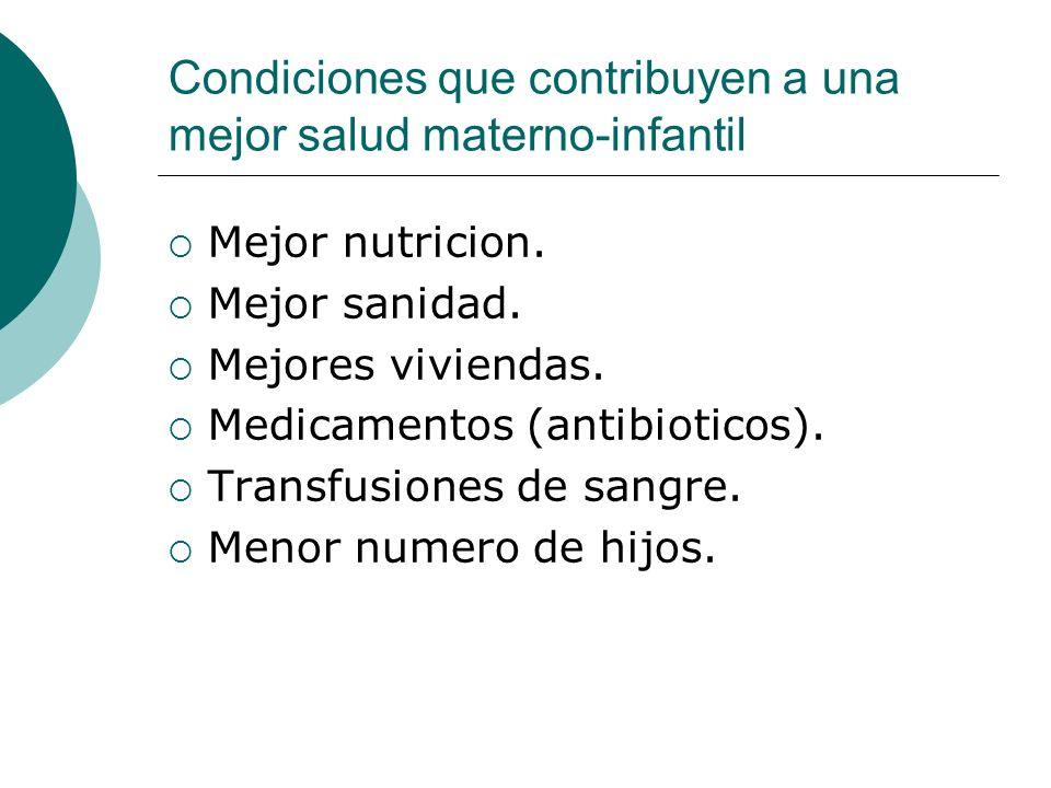 Condiciones que contribuyen a una mejor salud materno-infantil Mejor nutricion. Mejor sanidad. Mejores viviendas. Medicamentos (antibioticos). Transfu