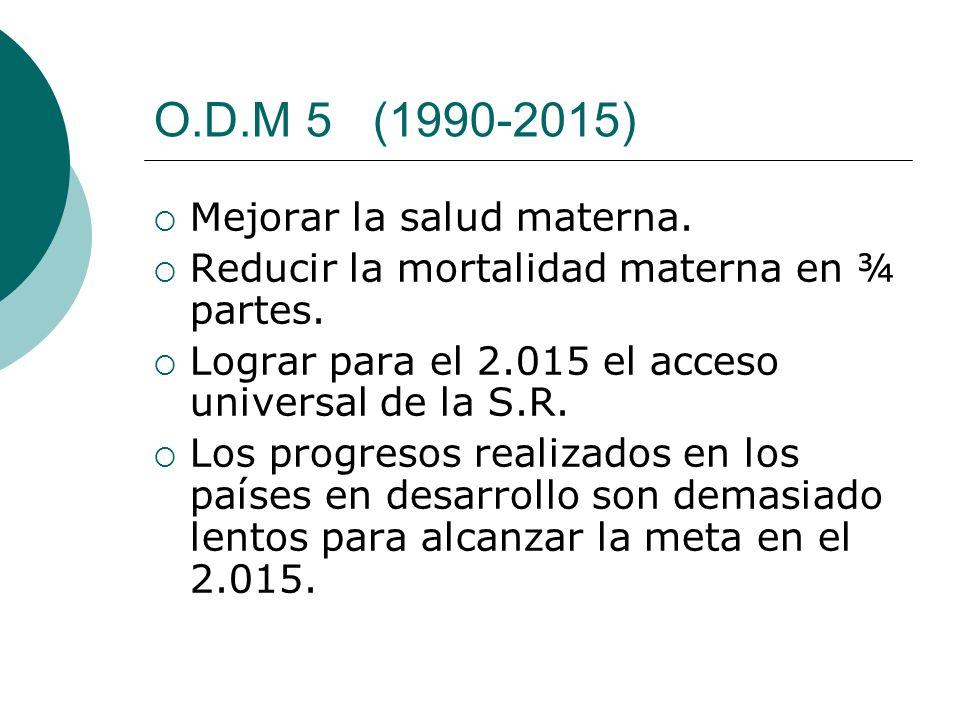 O.D.M 5 (1990-2015) Mejorar la salud materna. Reducir la mortalidad materna en ¾ partes. Lograr para el 2.015 el acceso universal de la S.R. Los progr