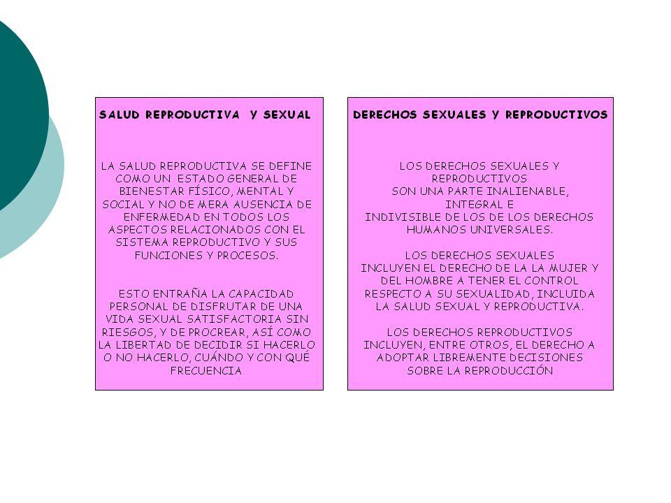Aborto Paises donde el aborto es legal: Tasa de mortalidad 4-6/100.000.