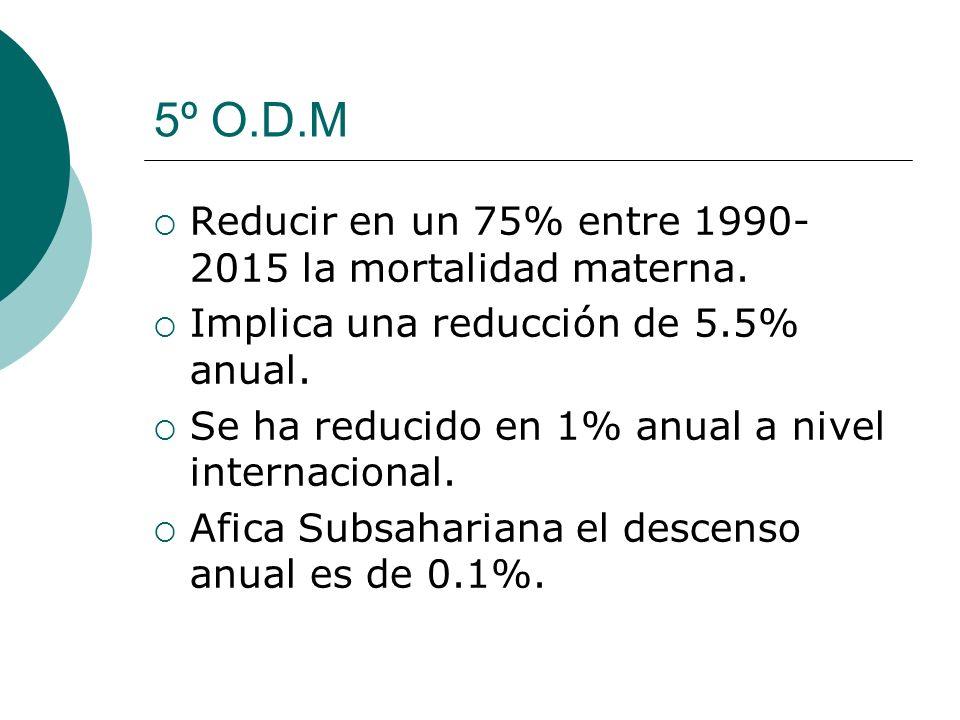 5º O.D.M Reducir en un 75% entre 1990- 2015 la mortalidad materna. Implica una reducción de 5.5% anual. Se ha reducido en 1% anual a nivel internacion