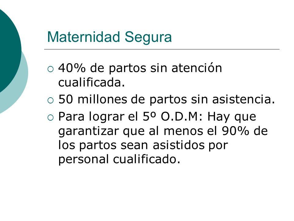 Maternidad Segura 40% de partos sin atención cualificada. 50 millones de partos sin asistencia. Para lograr el 5º O.D.M: Hay que garantizar que al men