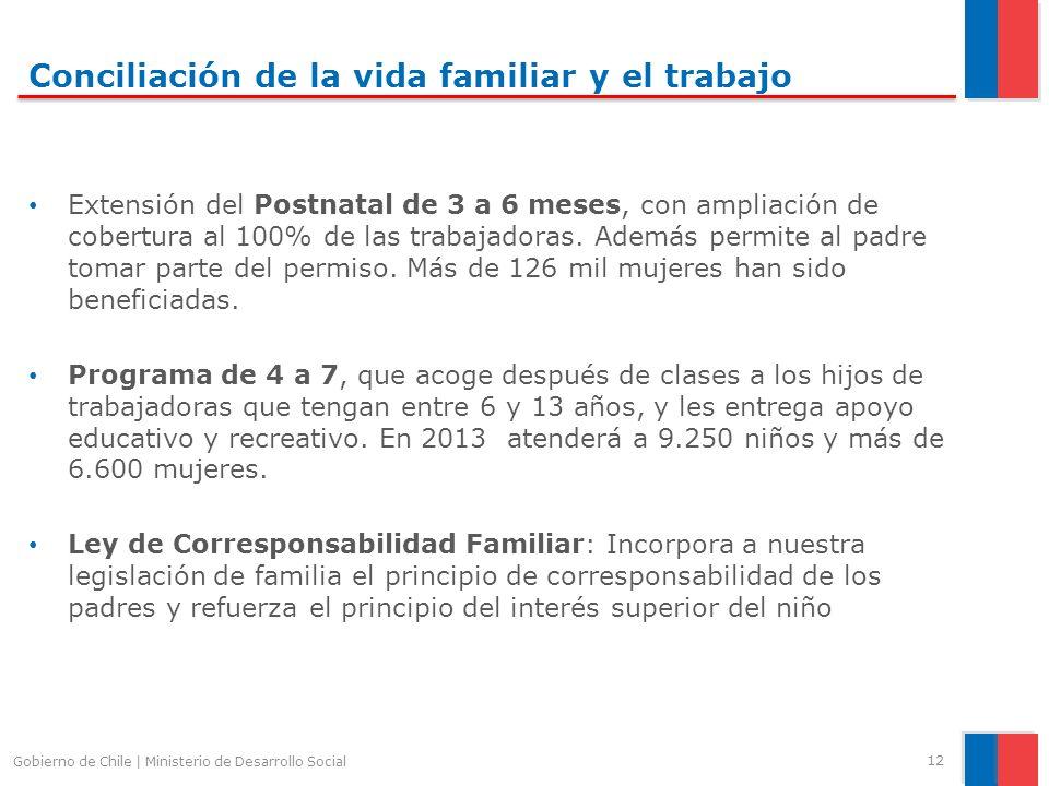 Conciliación de la vida familiar y el trabajo Extensión del Postnatal de 3 a 6 meses, con ampliación de cobertura al 100% de las trabajadoras.