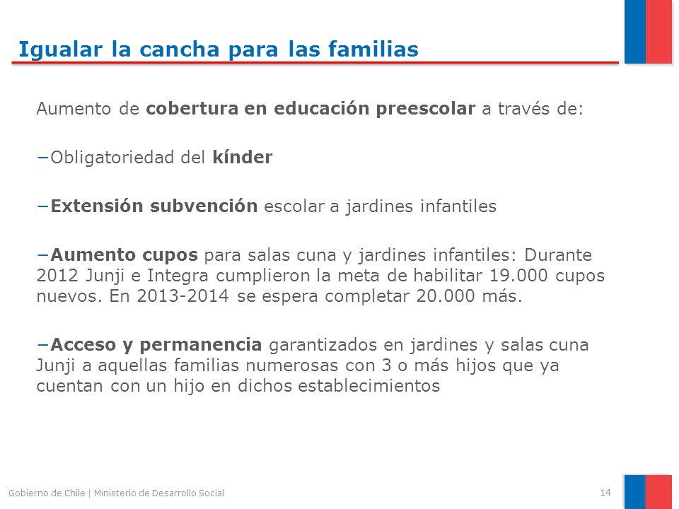 Igualar la cancha para las familias Aumento de cobertura en educación preescolar a través de: Obligatoriedad del kínder Extensión subvención escolar a