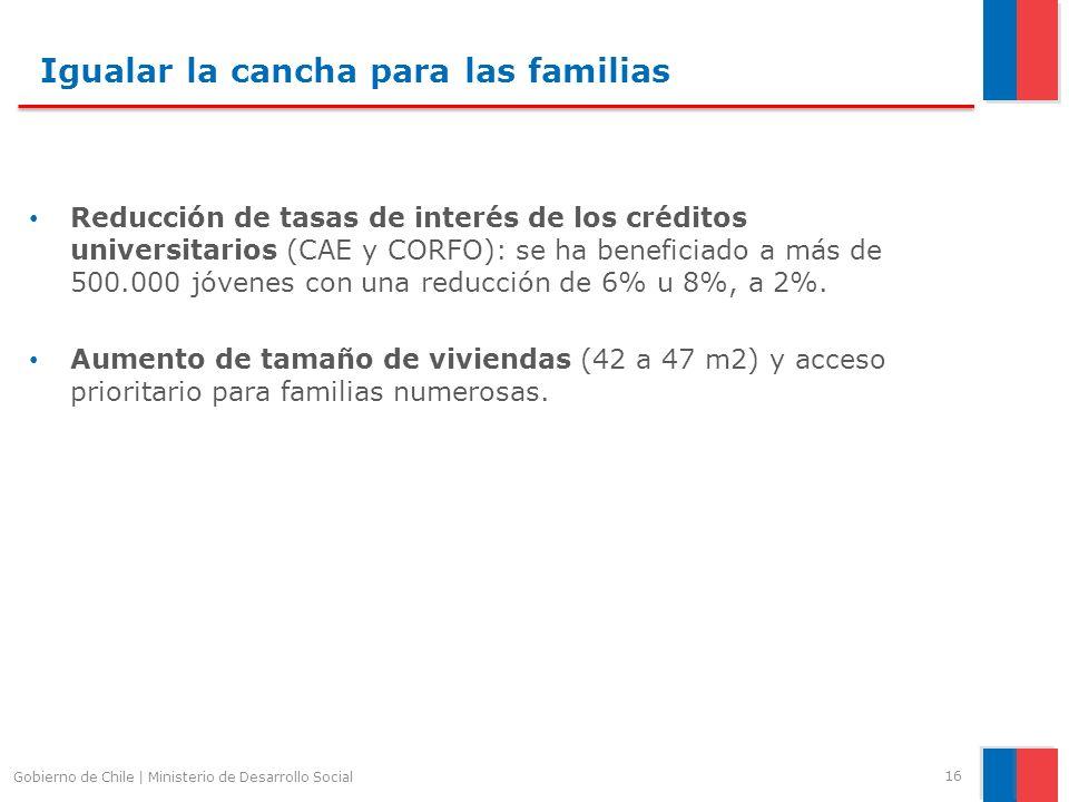Igualar la cancha para las familias Reducción de tasas de interés de los créditos universitarios (CAE y CORFO): se ha beneficiado a más de 500.000 jóvenes con una reducción de 6% u 8%, a 2%.