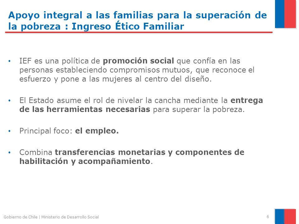 Apoyo integral a las familias para la superación de la pobreza : Ingreso Ético Familiar IEF es una política de promoción social que confía en las pers